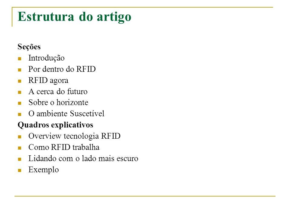 Estrutura do artigo Seções Introdução Por dentro do RFID RFID agora