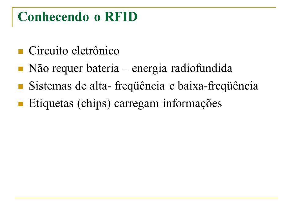 Conhecendo o RFID Circuito eletrônico
