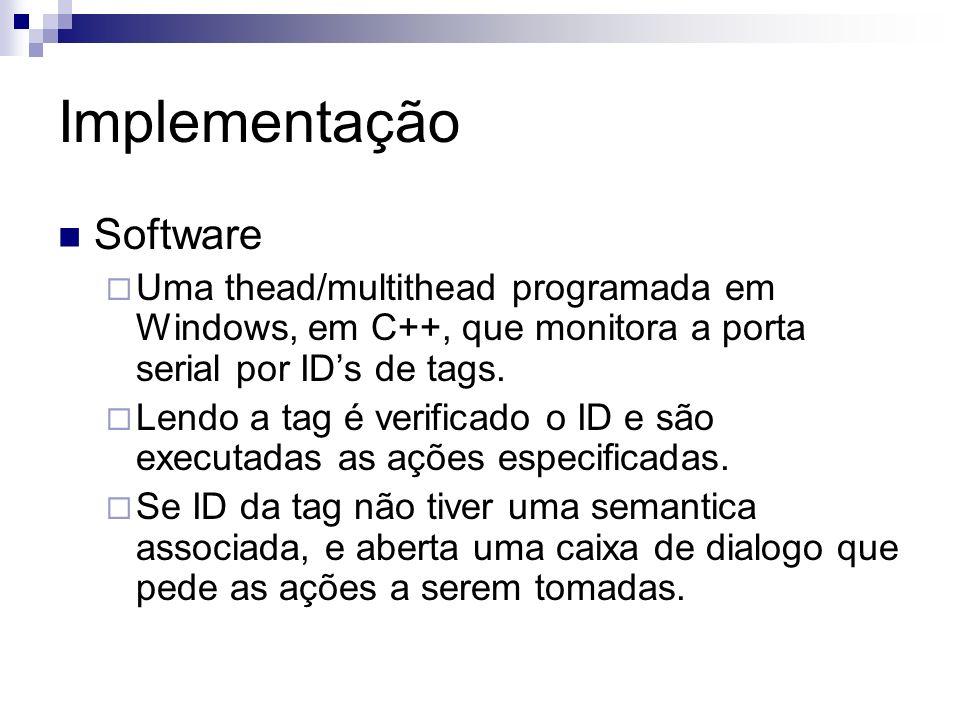 Implementação Software