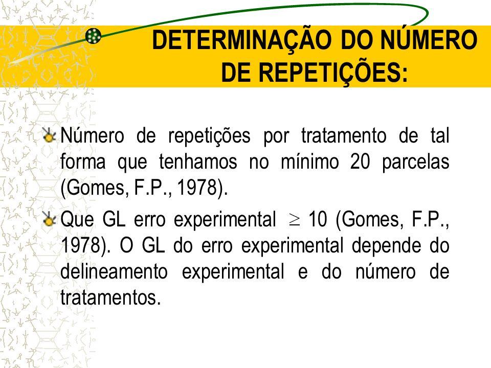 DETERMINAÇÃO DO NÚMERO DE REPETIÇÕES: