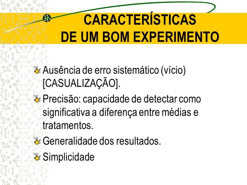 CARACTERÍSTICAS DE UM BOM EXPERIMENTO