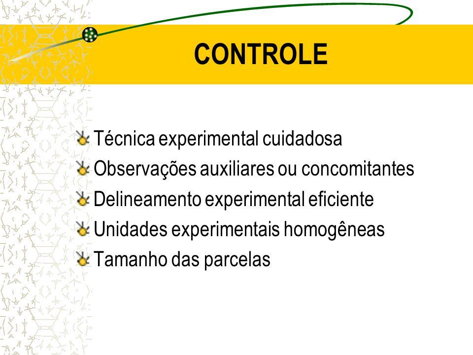 CONTROLE Técnica experimental cuidadosa