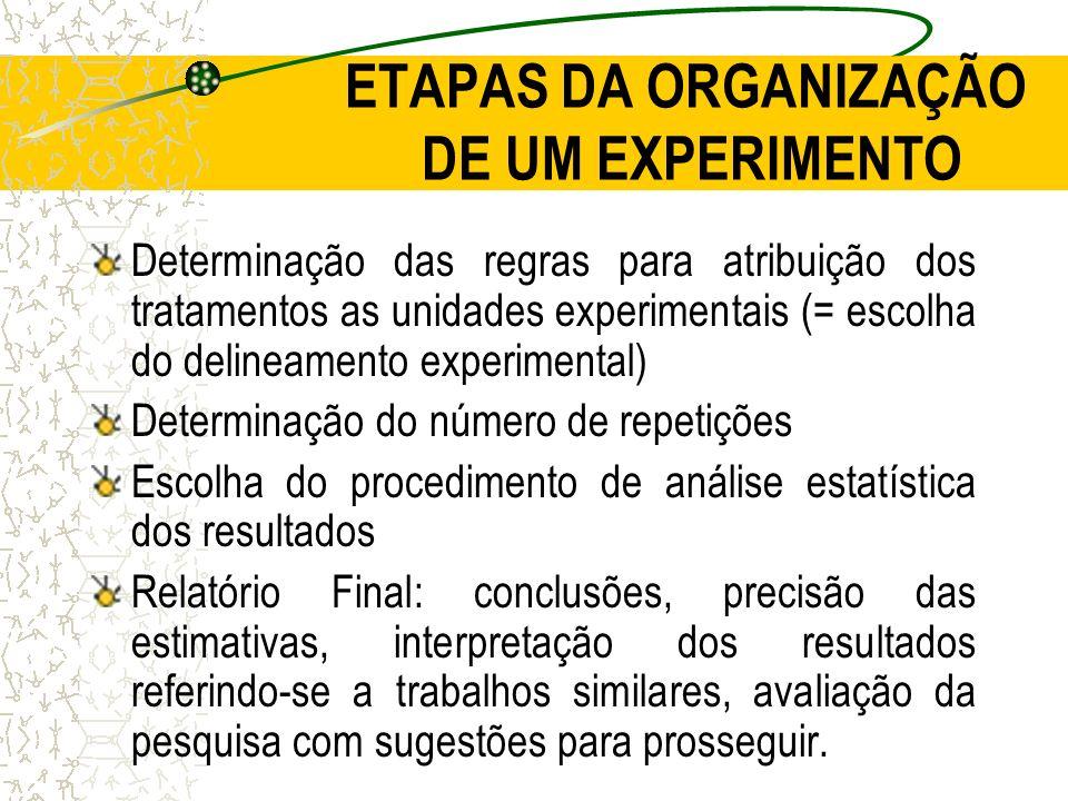 ETAPAS DA ORGANIZAÇÃO DE UM EXPERIMENTO