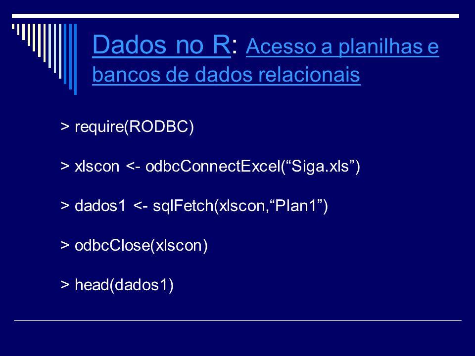 Dados no R: Acesso a planilhas e bancos de dados relacionais