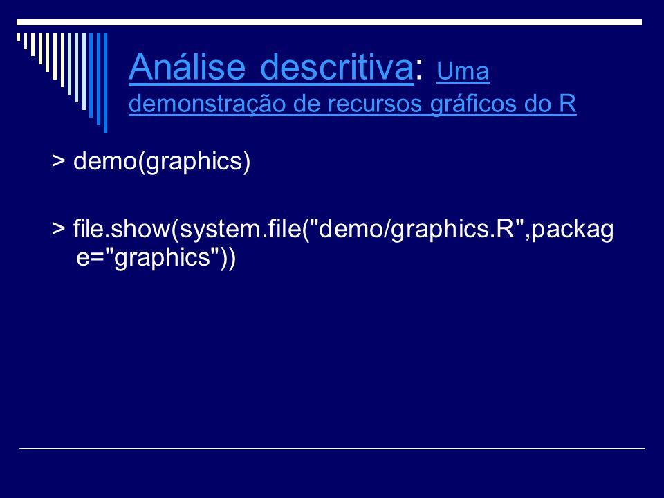 Análise descritiva: Uma demonstração de recursos gráficos do R