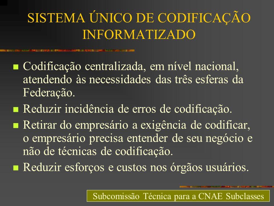 SISTEMA ÚNICO DE CODIFICAÇÃO INFORMATIZADO