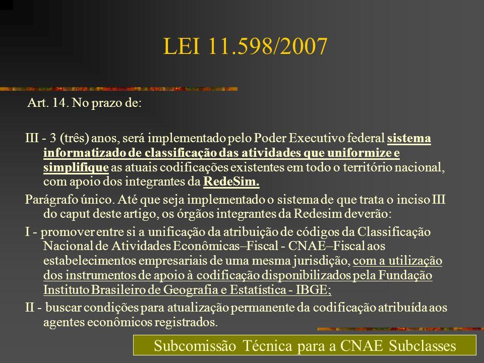 Subcomissão Técnica para a CNAE Subclasses