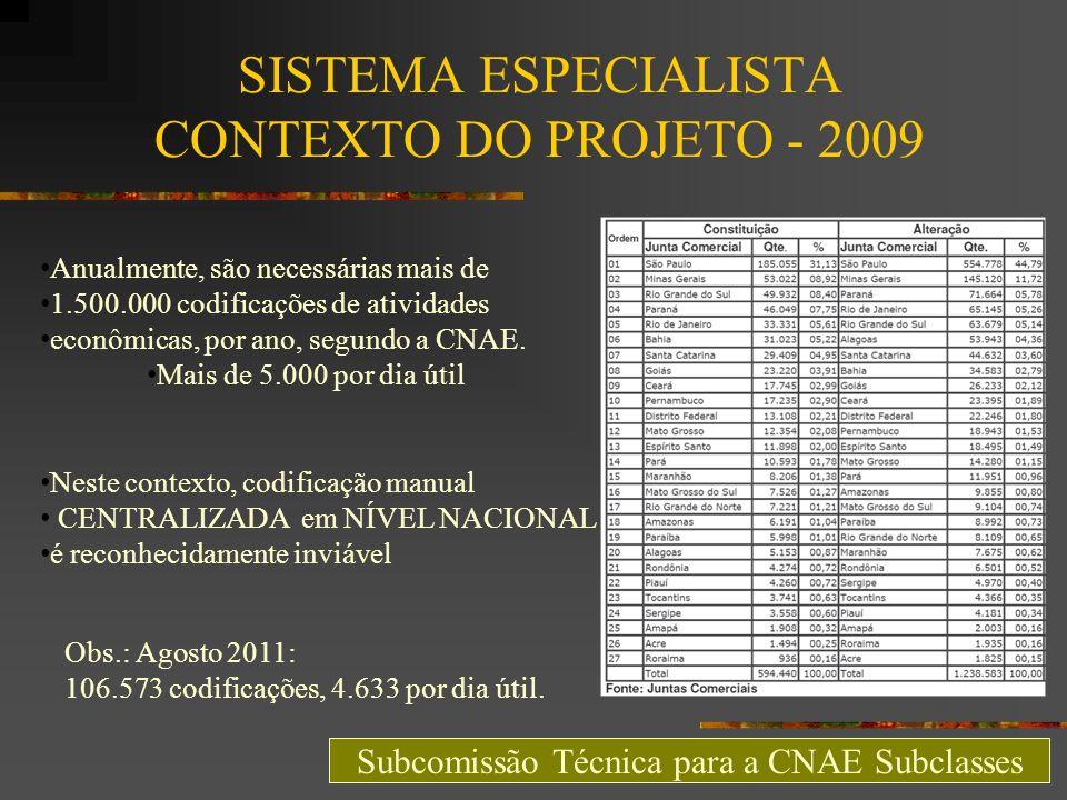 SISTEMA ESPECIALISTA CONTEXTO DO PROJETO - 2009