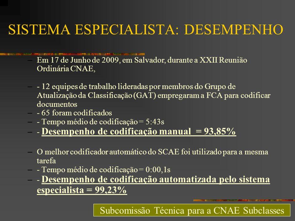 SISTEMA ESPECIALISTA: DESEMPENHO