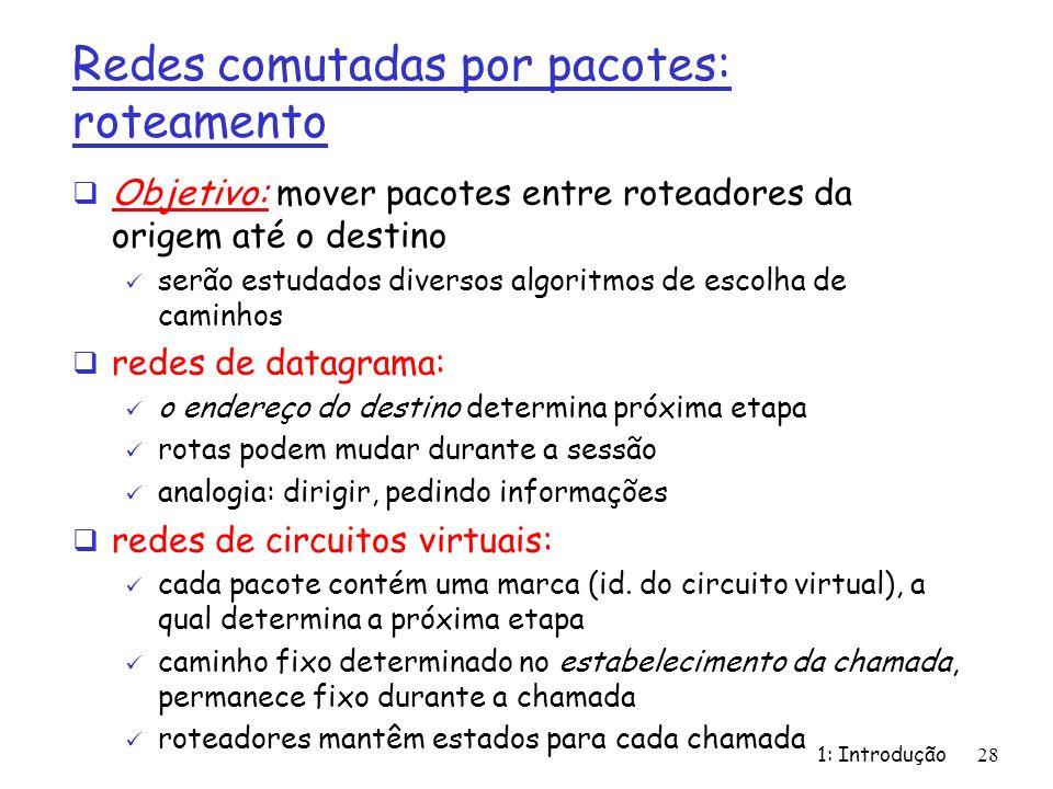 Redes comutadas por pacotes: roteamento