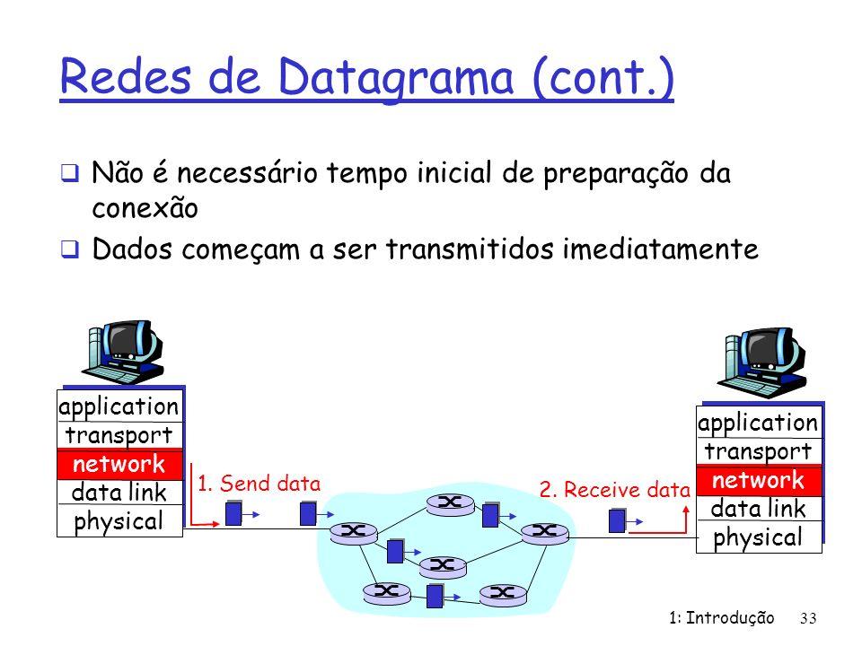 Redes de Datagrama (cont.)