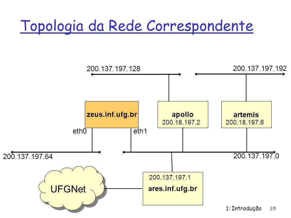 Topologia da Rede Correspondente