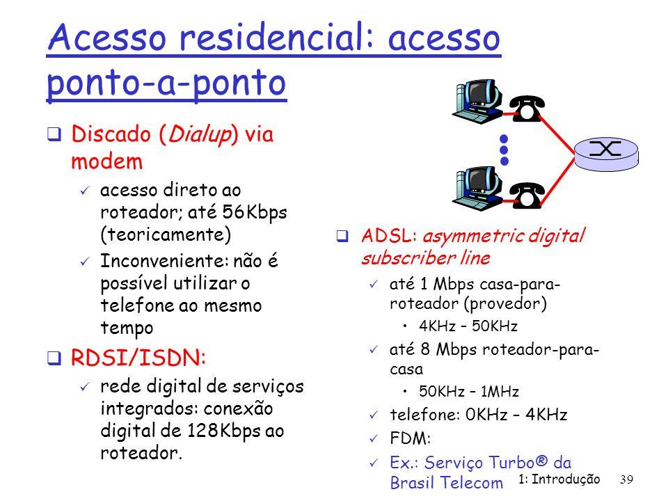 Acesso residencial: acesso ponto-a-ponto