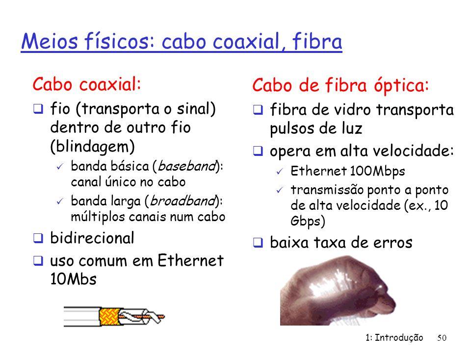 Meios físicos: cabo coaxial, fibra