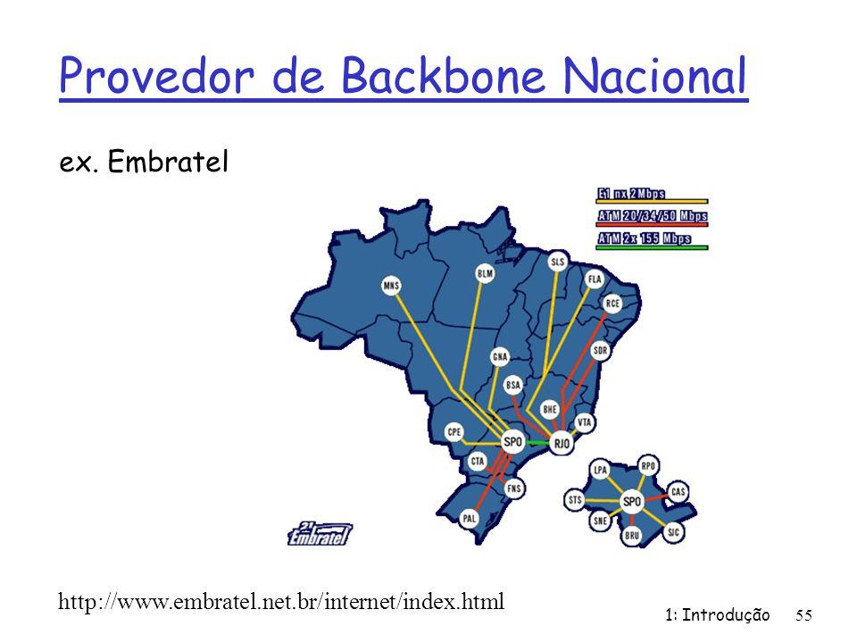 Provedor de Backbone Nacional