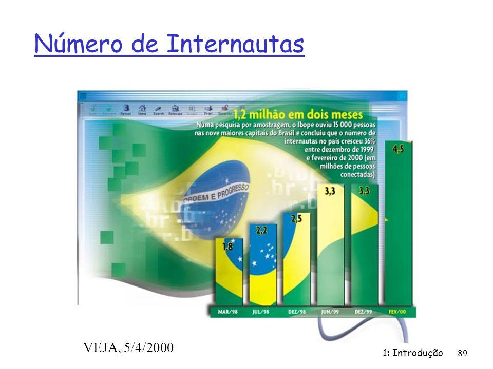 Número de Internautas VEJA, 5/4/2000 1: Introdução