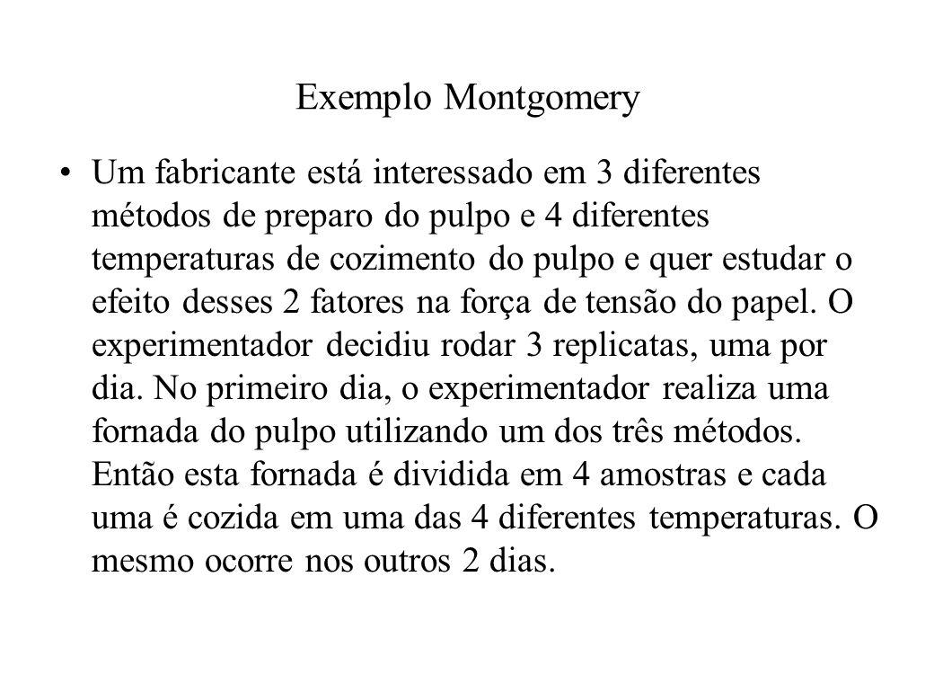 Exemplo Montgomery