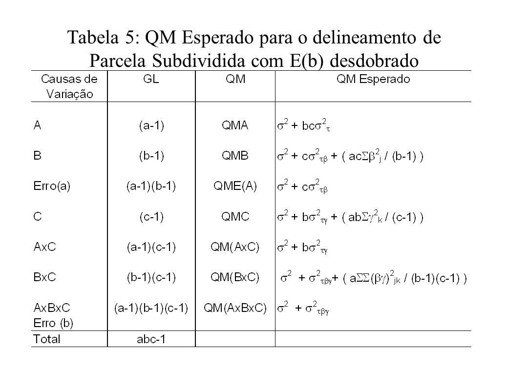 Tabela 5: QM Esperado para o delineamento de Parcela Subdividida com E(b) desdobrado