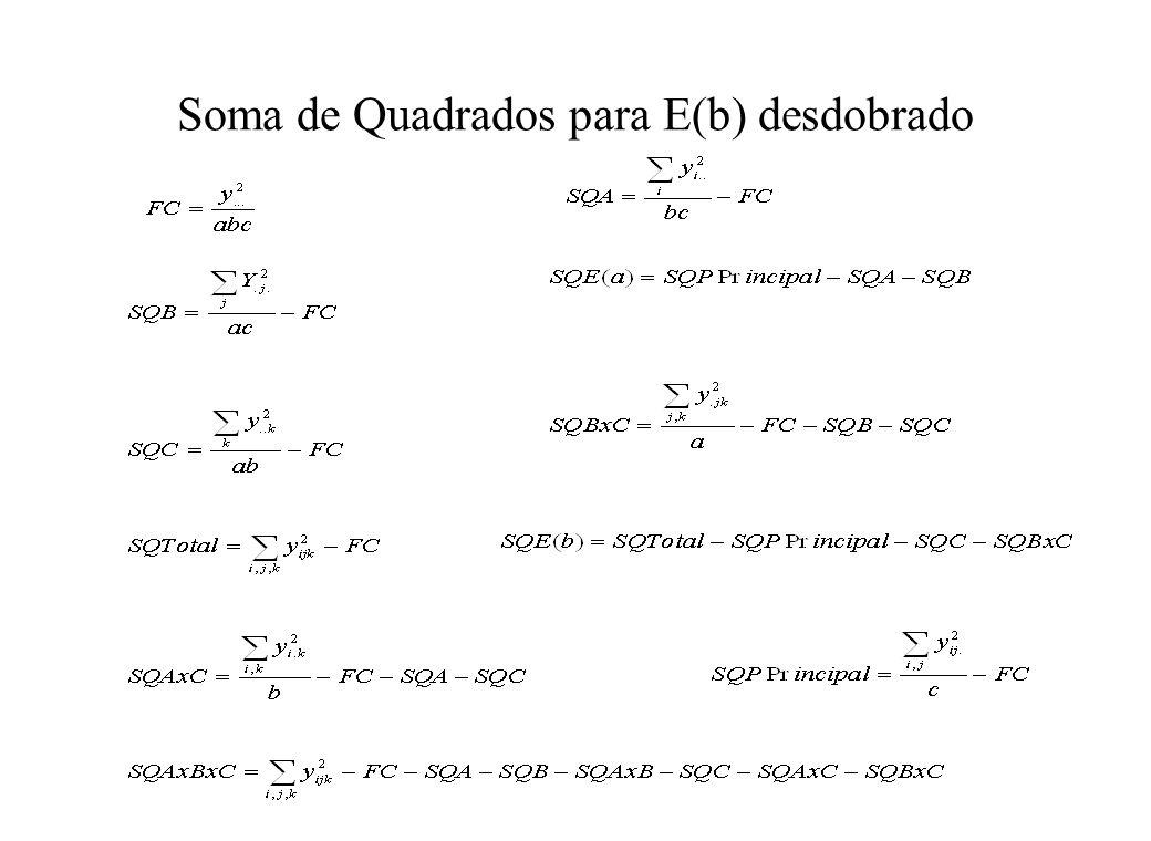 Soma de Quadrados para E(b) desdobrado