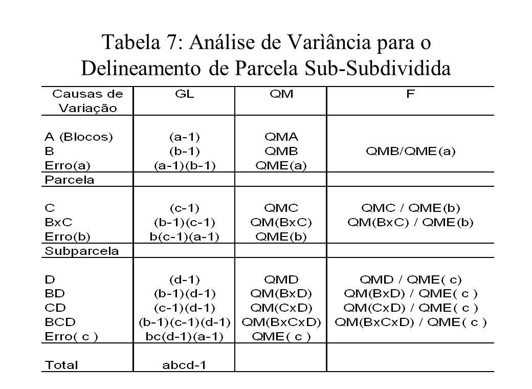 Tabela 7: Análise de Varìância para o Delineamento de Parcela Sub-Subdividida