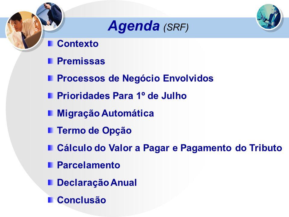 Agenda (SRF) Contexto Premissas Processos de Negócio Envolvidos
