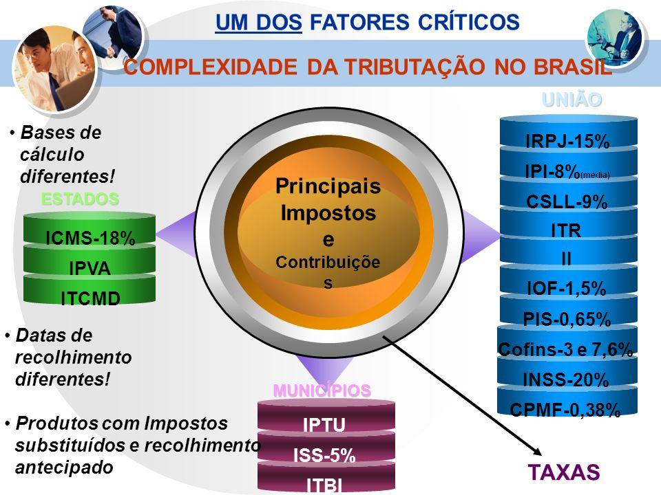UM DOS FATORES CRÍTICOS COMPLEXIDADE DA TRIBUTAÇÃO NO BRASIL