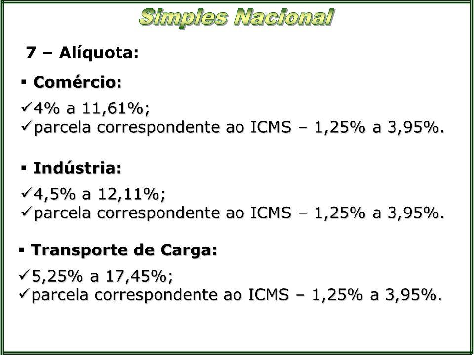 7 – Alíquota:Comércio: 4% a 11,61%; parcela correspondente ao ICMS – 1,25% a 3,95%. Indústria: 4,5% a 12,11%;