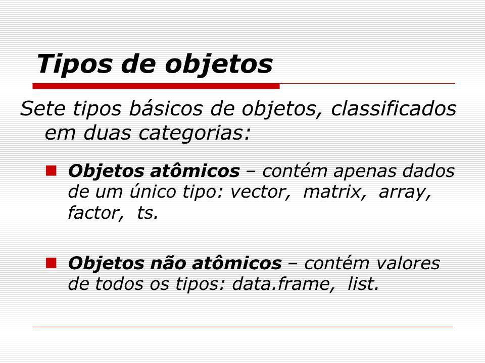 Tipos de objetos Sete tipos básicos de objetos, classificados em duas categorias: