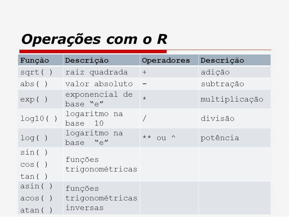 Operações com o R Função Descrição Operadores sqrt( ) raiz quadrada +