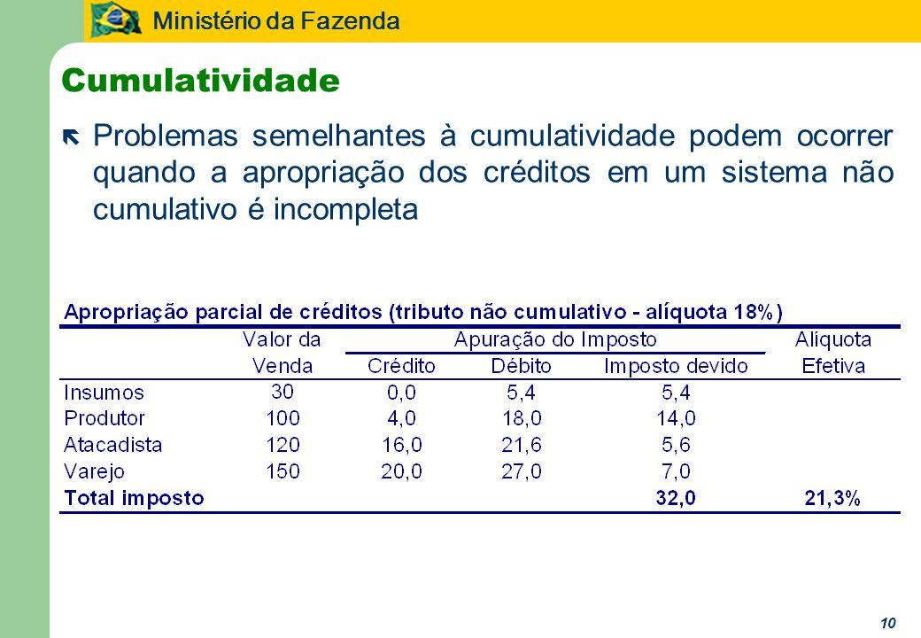 Cumulatividade Problemas semelhantes à cumulatividade podem ocorrer quando a apropriação dos créditos em um sistema não cumulativo é incompleta.