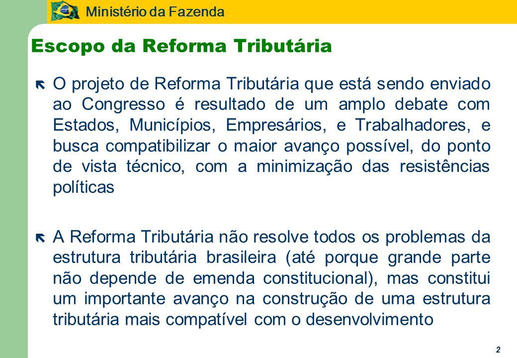 Escopo da Reforma Tributária