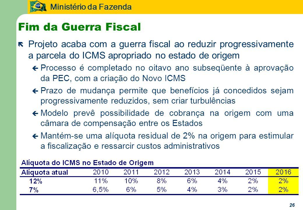 Fim da Guerra FiscalProjeto acaba com a guerra fiscal ao reduzir progressivamente a parcela do ICMS apropriado no estado de origem.