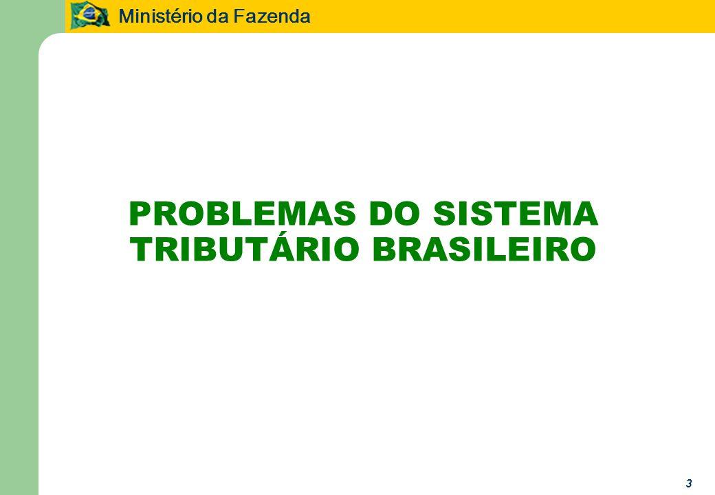 PROBLEMAS DO SISTEMA TRIBUTÁRIO BRASILEIRO