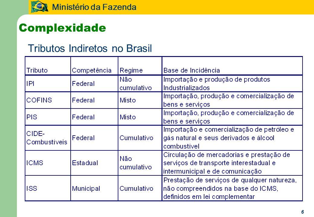 Complexidade Tributos Indiretos no Brasil 6