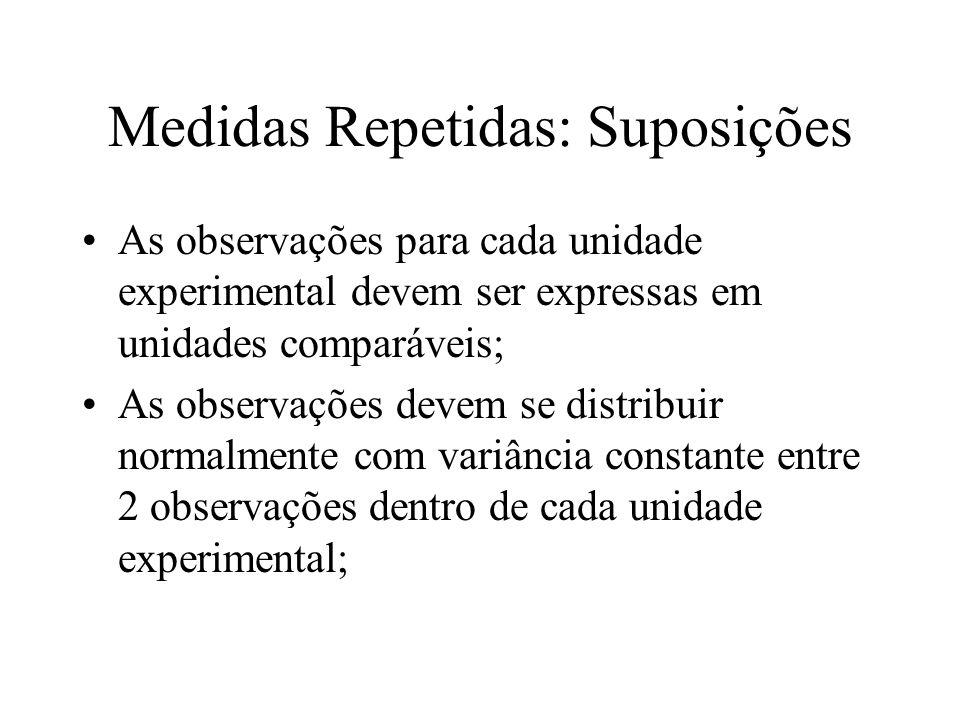 Medidas Repetidas: Suposições