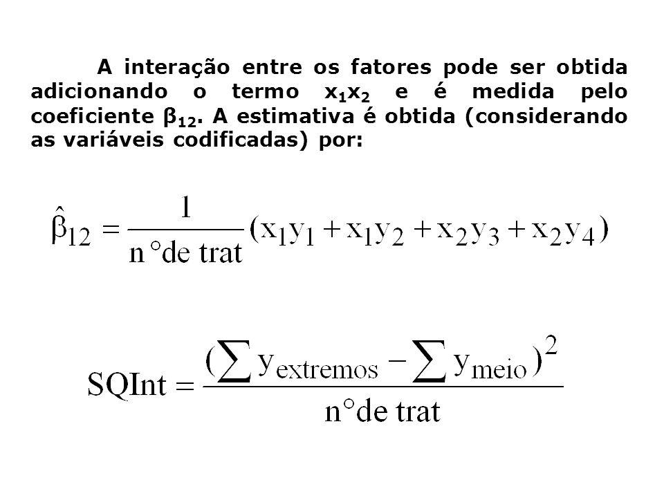 A interação entre os fatores pode ser obtida adicionando o termo x1x2 e é medida pelo coeficiente β12.
