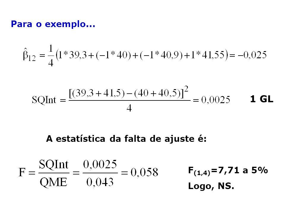 1 GL Para o exemplo... A estatística da falta de ajuste é: