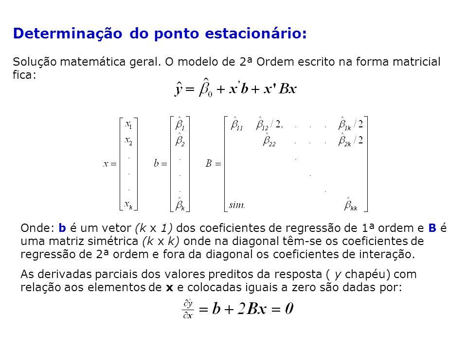 Determinação do ponto estacionário: Solução matemática geral