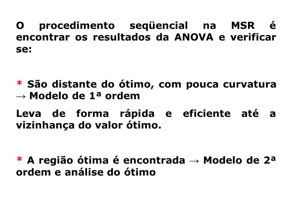 O procedimento seqüencial na MSR é encontrar os resultados da ANOVA e verificar se: