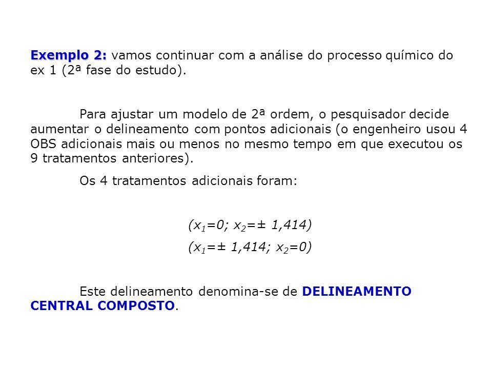 Exemplo 2: vamos continuar com a análise do processo químico do ex 1 (2ª fase do estudo).