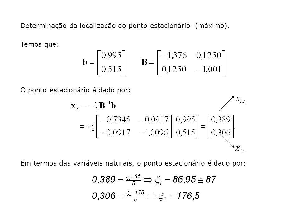 Determinação da localização do ponto estacionário (máximo).