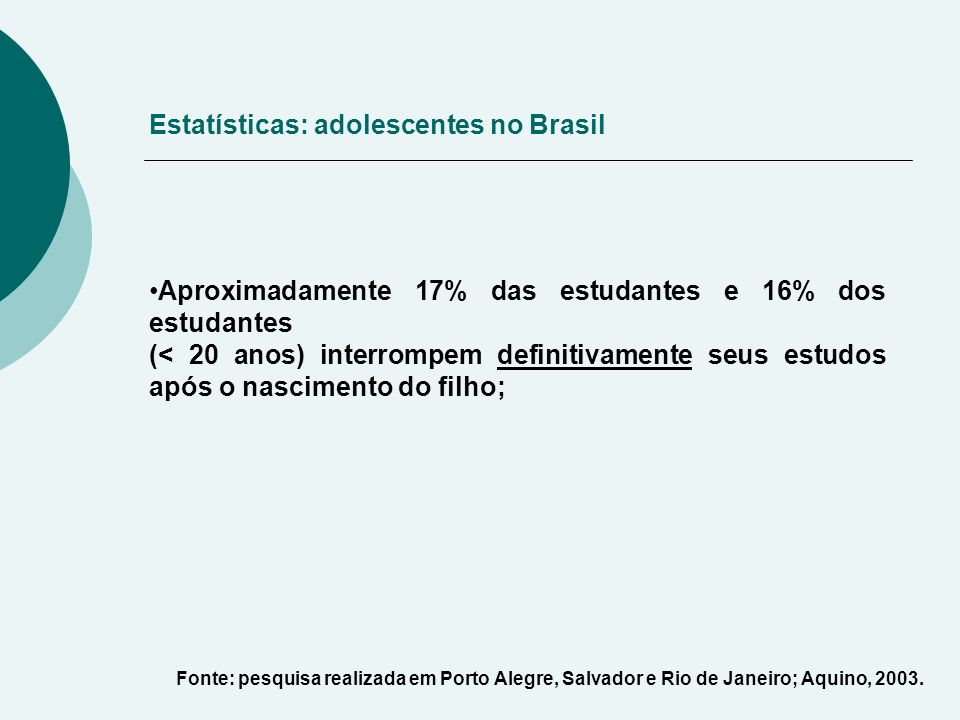 Estatísticas: adolescentes no Brasil