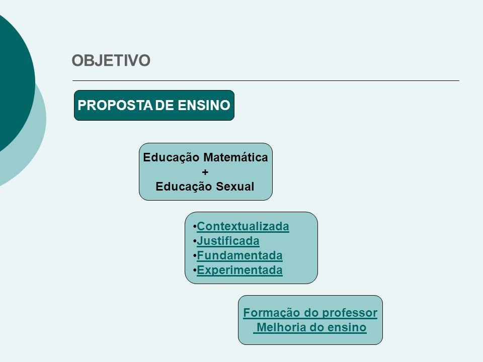 OBJETIVO PROPOSTA DE ENSINO Educação Matemática + Educação Sexual