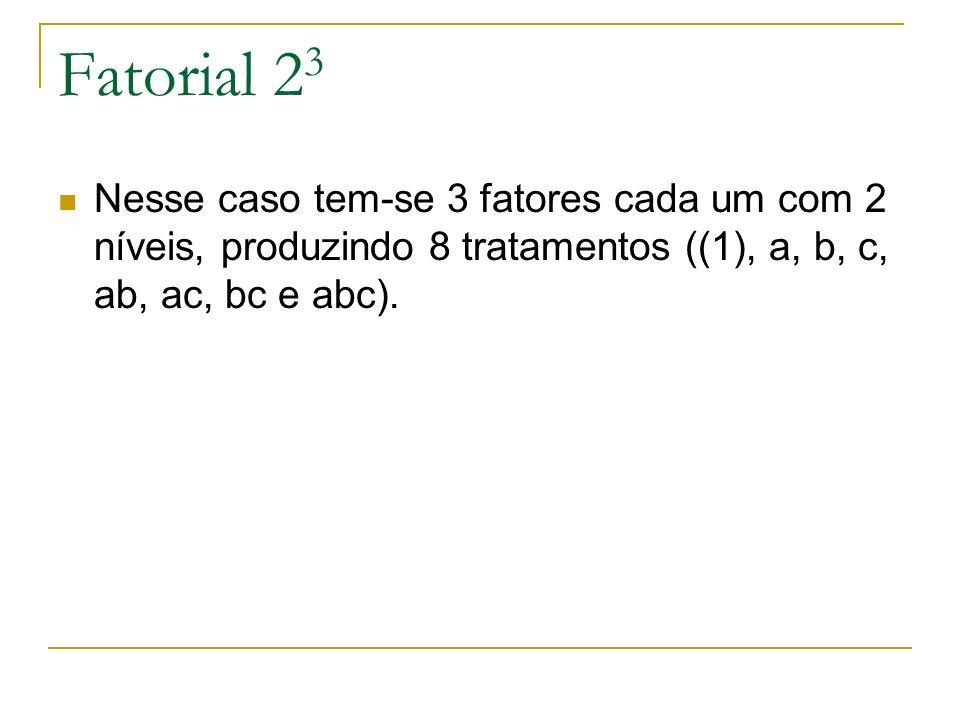 Fatorial 23 Nesse caso tem-se 3 fatores cada um com 2 níveis, produzindo 8 tratamentos ((1), a, b, c, ab, ac, bc e abc).