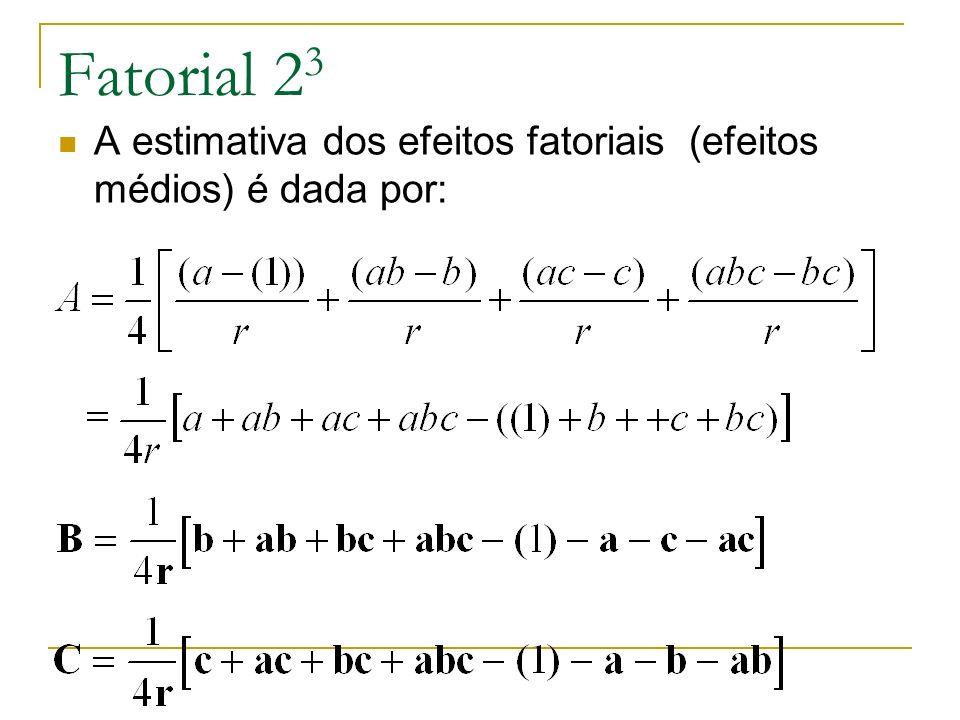 Fatorial 23 A estimativa dos efeitos fatoriais (efeitos médios) é dada por: