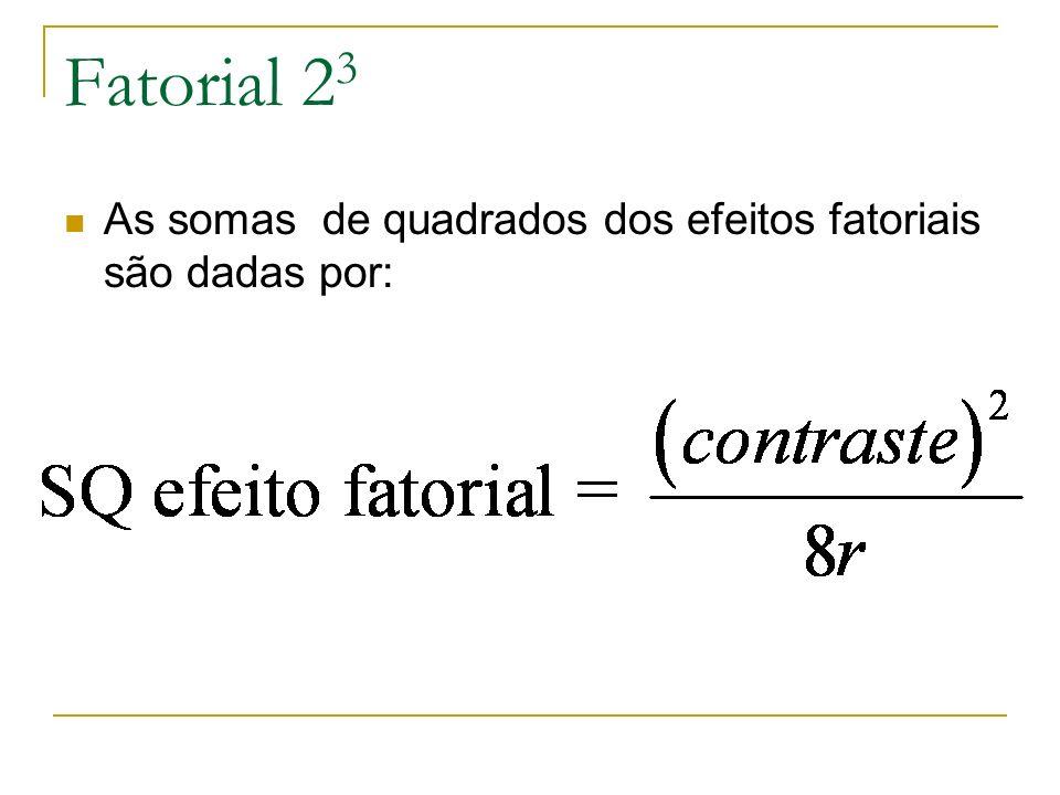 Fatorial 23 As somas de quadrados dos efeitos fatoriais são dadas por: