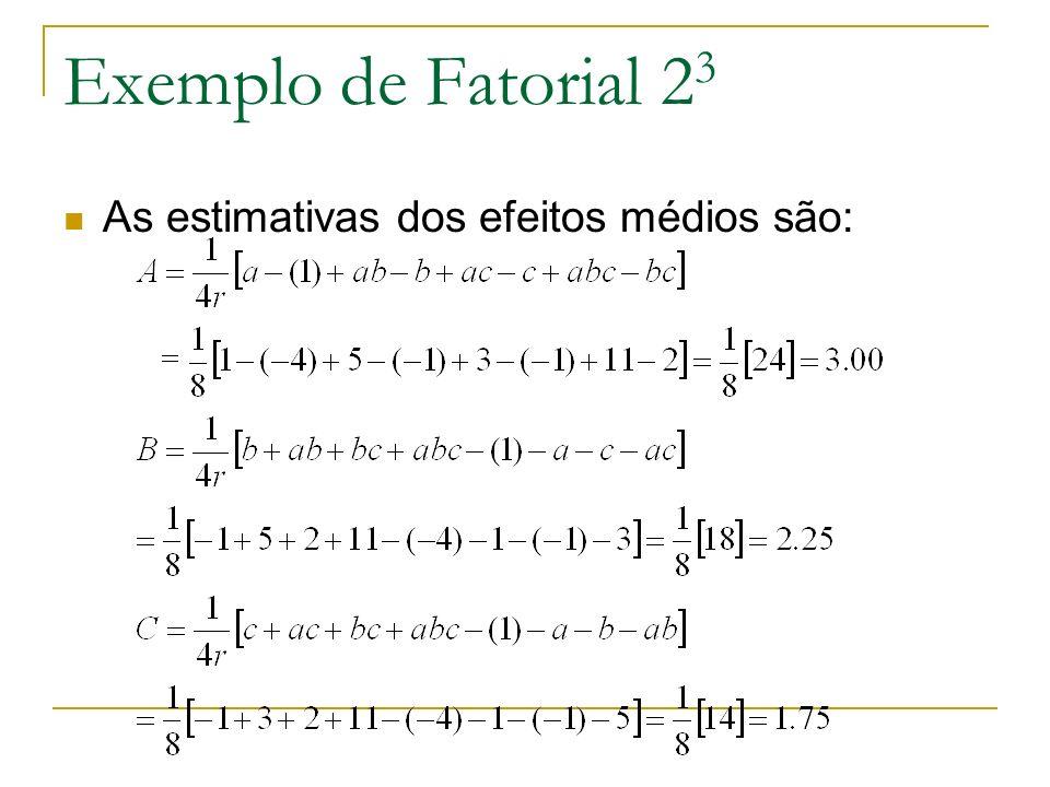 Exemplo de Fatorial 23 As estimativas dos efeitos médios são: