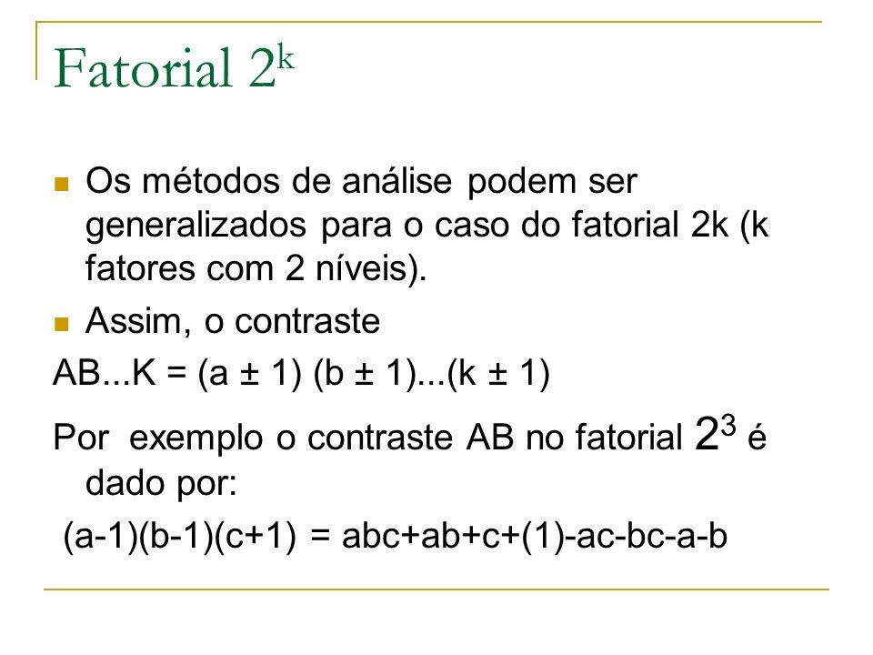 Fatorial 2k Os métodos de análise podem ser generalizados para o caso do fatorial 2k (k fatores com 2 níveis).