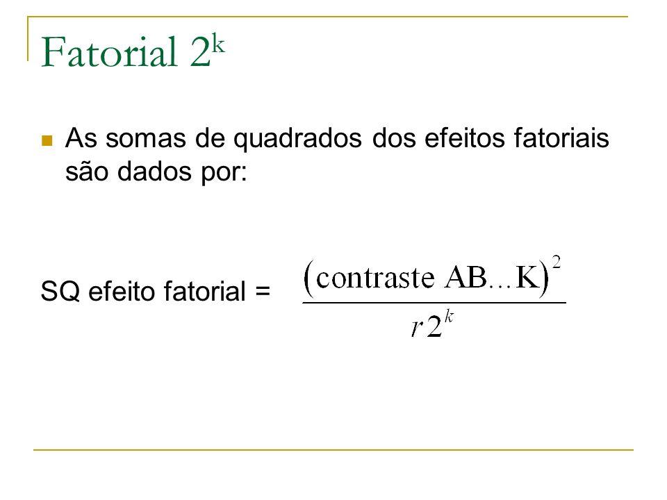 Fatorial 2k As somas de quadrados dos efeitos fatoriais são dados por: