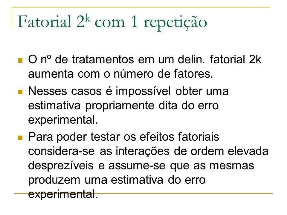 Fatorial 2k com 1 repetição
